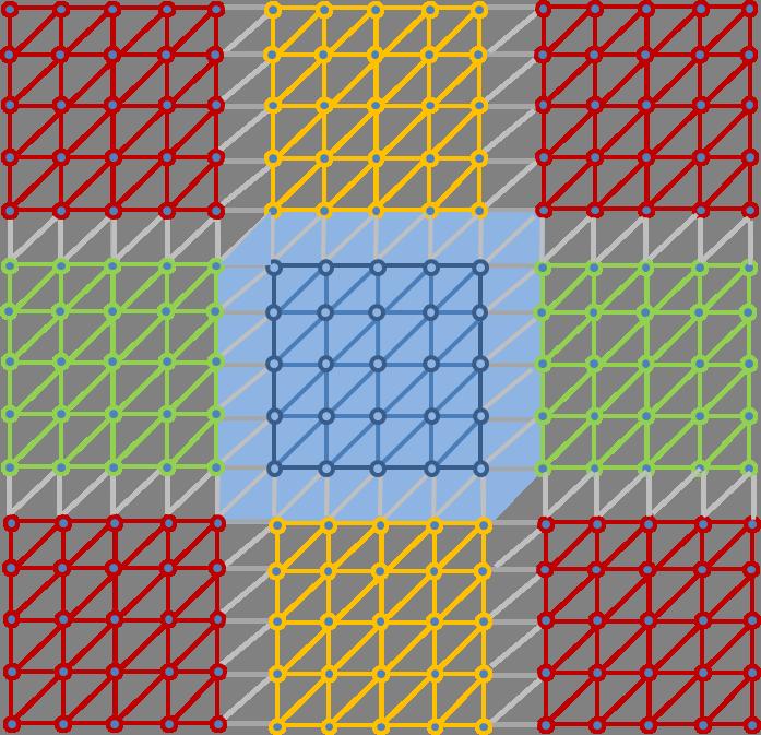 图像描绘了蓝色子域的线性单元函数的支撑区域。