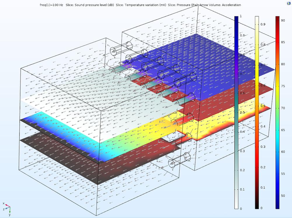 transfer impedance in a perforate 使用域分解求解器处理热粘性声学问题