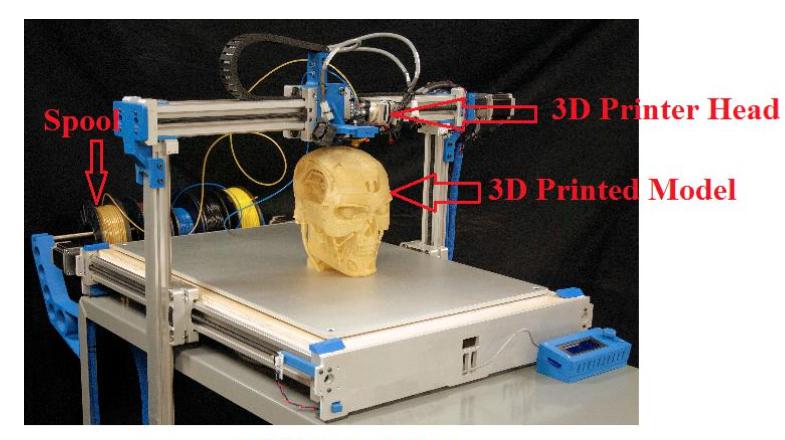 3D 打印机照片。