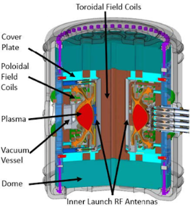 ADX-tokamak-design_featured