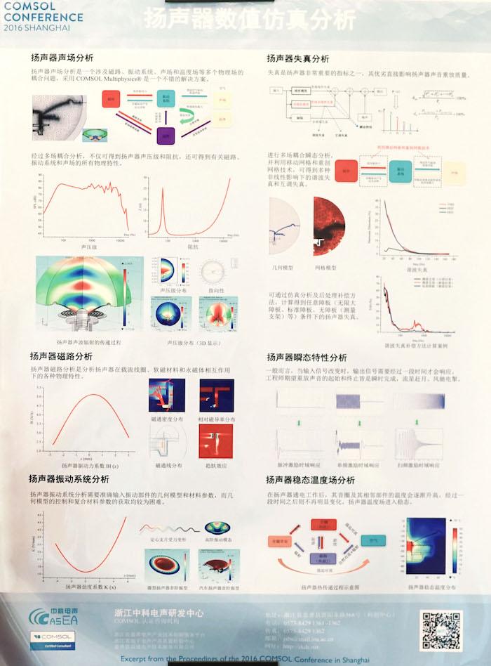 关于扬声器数值仿真的COMSOL 用户年会海报作品。