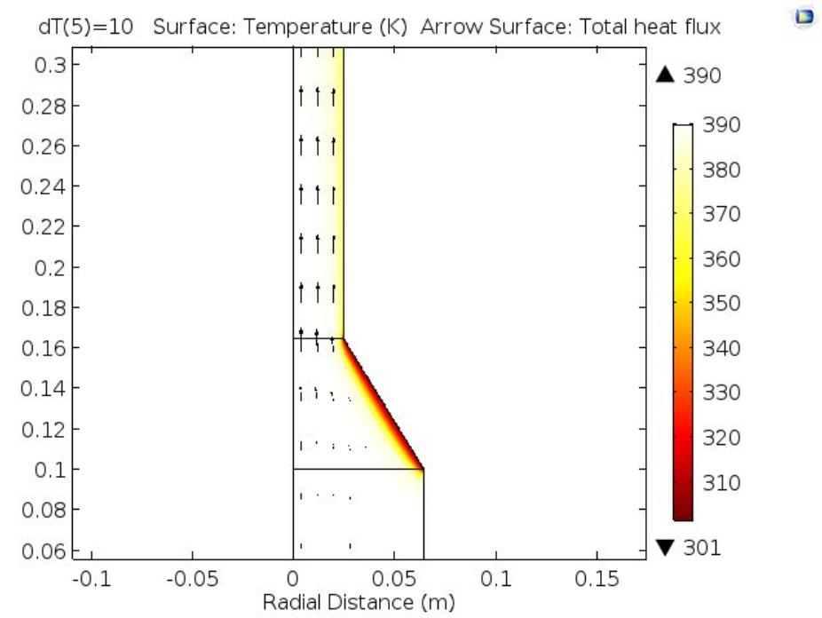 COMSOL Multiphysics® 中打印头表面热分布图。