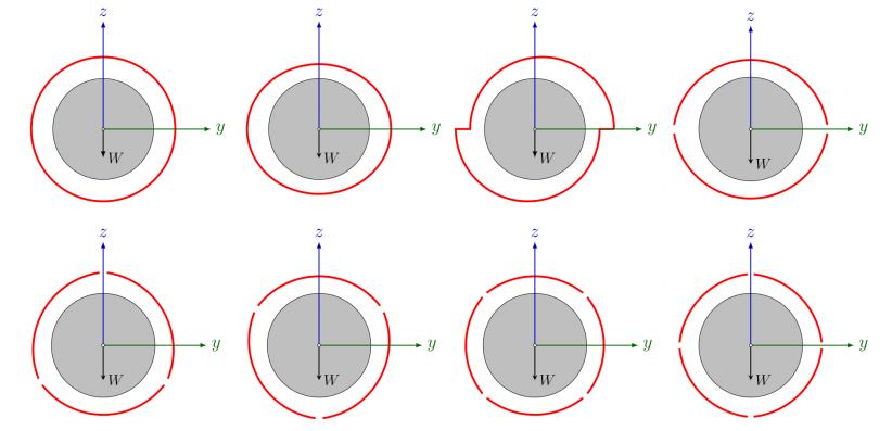 示意图显示了各类轴承的配置。