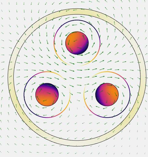 电缆束中的损耗和屏蔽线图,其中的箭头表示磁场