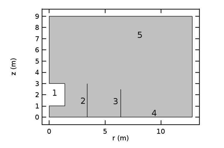 simplified 2D geometry 使用 App 分析电气设备的外部电场