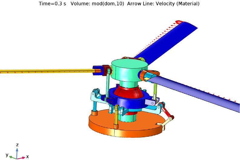 Helicopter swashplate model 借助基准模型验证多体动力学模块的可靠性