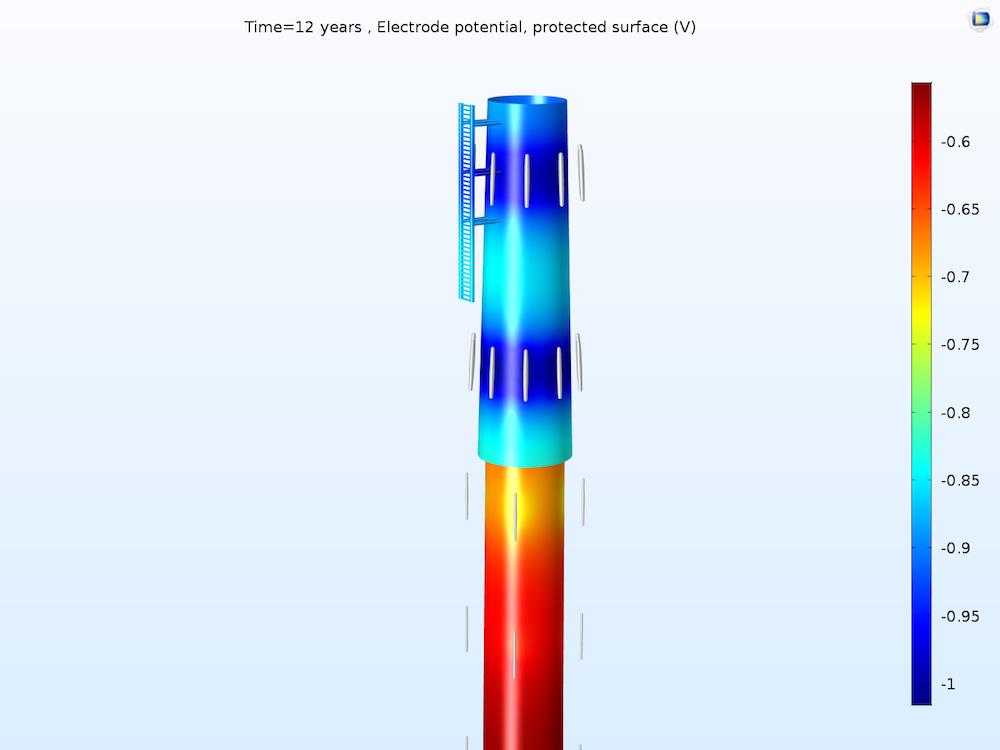 显示过渡连接件和单桩中电极表面电位结果的图。