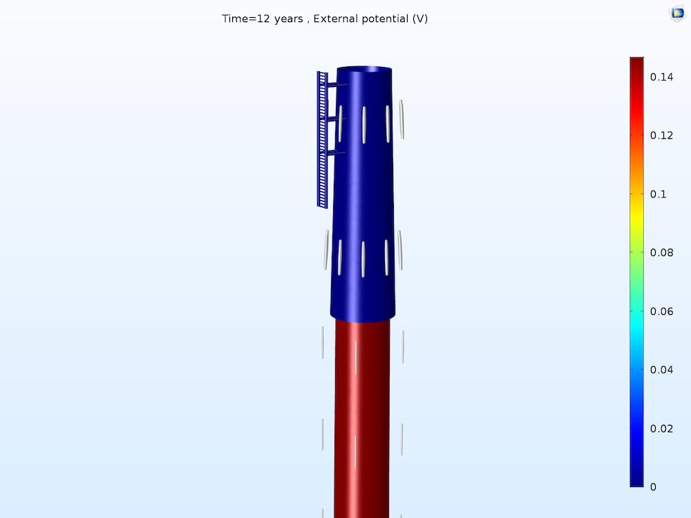 显示过渡连接件和单桩外部电位仿真结果的图。