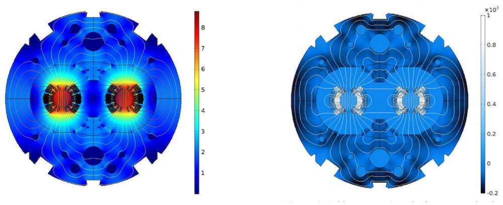 COMSOL Multiphysics® 结果显示了额定电流下的磁体磁场以及电流线性上升的过程中涡电流的等效磁化强度。