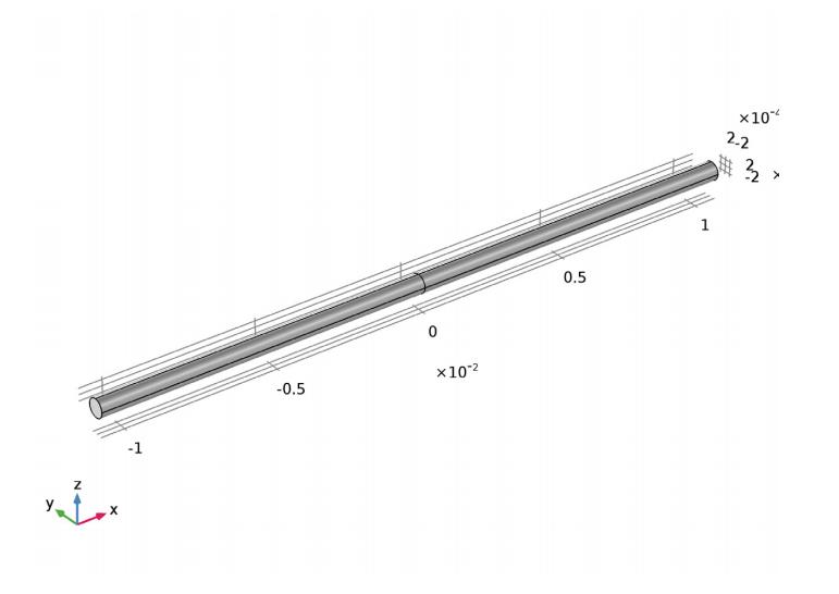 一个充满黏性流体的圆柱形模型示意图。