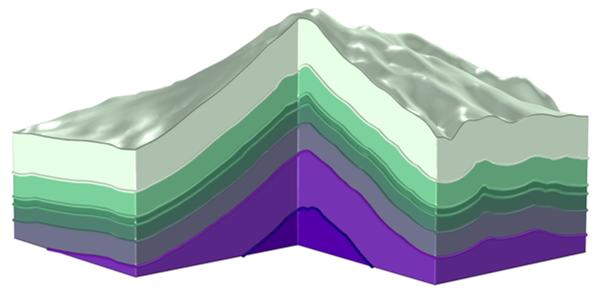 示意图显示了一种代表性的材料分布,此分布为与表面间距离的函数。