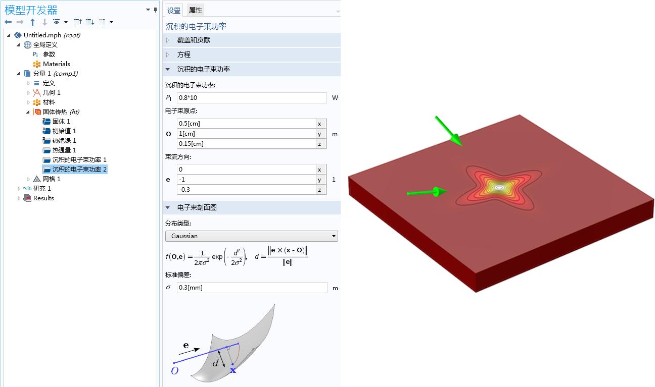 图像展示了使用沉积电子束特征模拟激光与材料的相互作用。