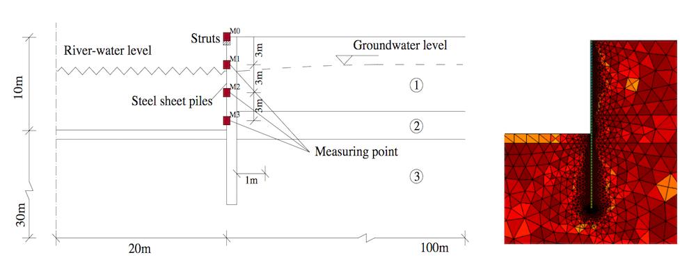 并排图像,左侧为护岸结构示意图,右侧为模型网格。