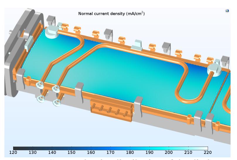 COMSOL Multiphysics® 中气体放电电流密度分布的仿真结果。