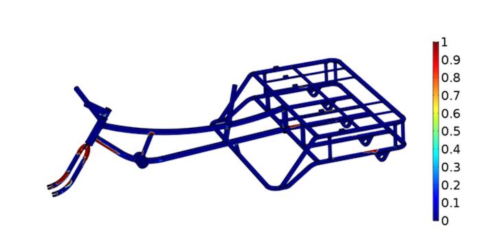 在 COMSOL Multiphysics® 中绘制的三轮车车架仿真的加速情况图。