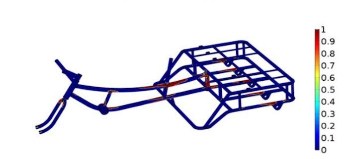 稳定踩踏情况的结果图,显示了应力大于材料抗疲劳极限强度的区域。
