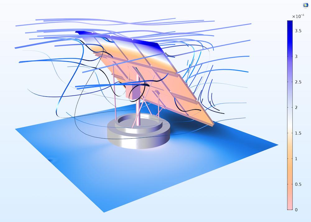 太阳能电池板的 CFD 仿真应用了 COMSOL Multiphysics 5.3 版本新增的 AMG 求解器。