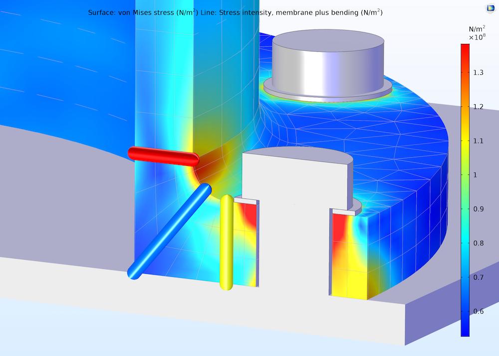 stress linearization evaluation COMSOL® 软件 5.3 版本大幅提升建模速度