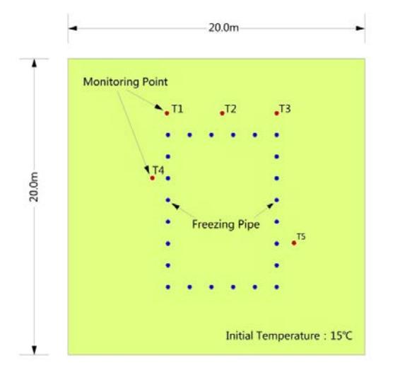 AGF model geometry 人工地层冻结法的仿真研究