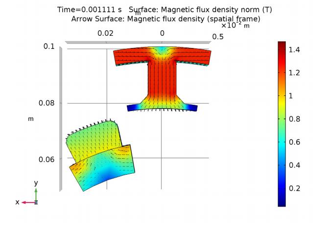 magnetic flux density after revolution 捕获永磁电机设计中的涡流损耗