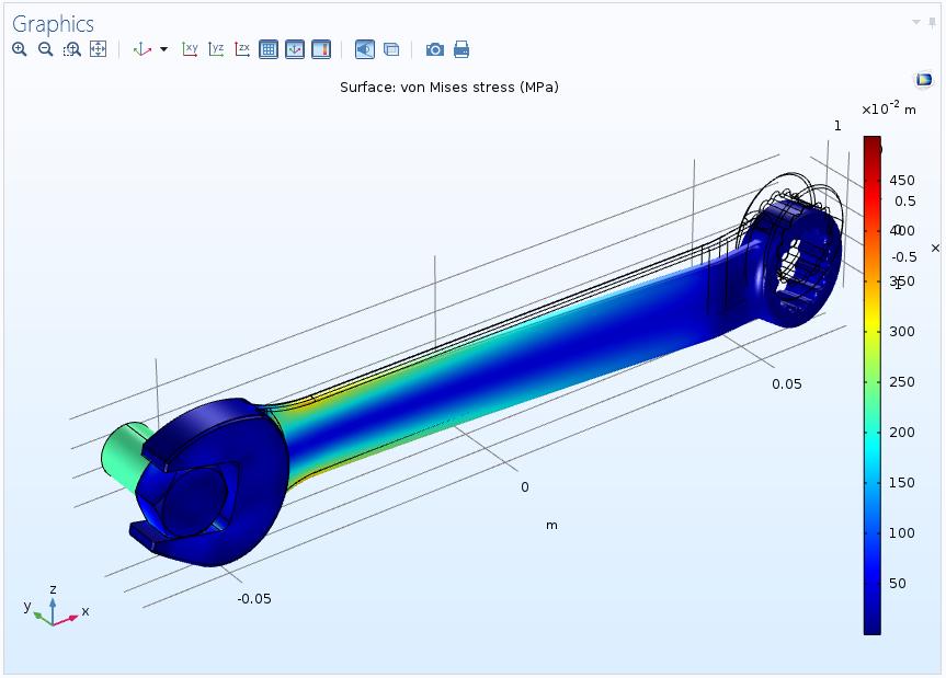 original solution 如何在 COMSOL Multiphysics® 中管理多个解