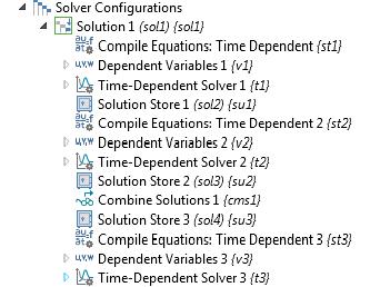带组合的解的瞬态研究的求解器配置截图。