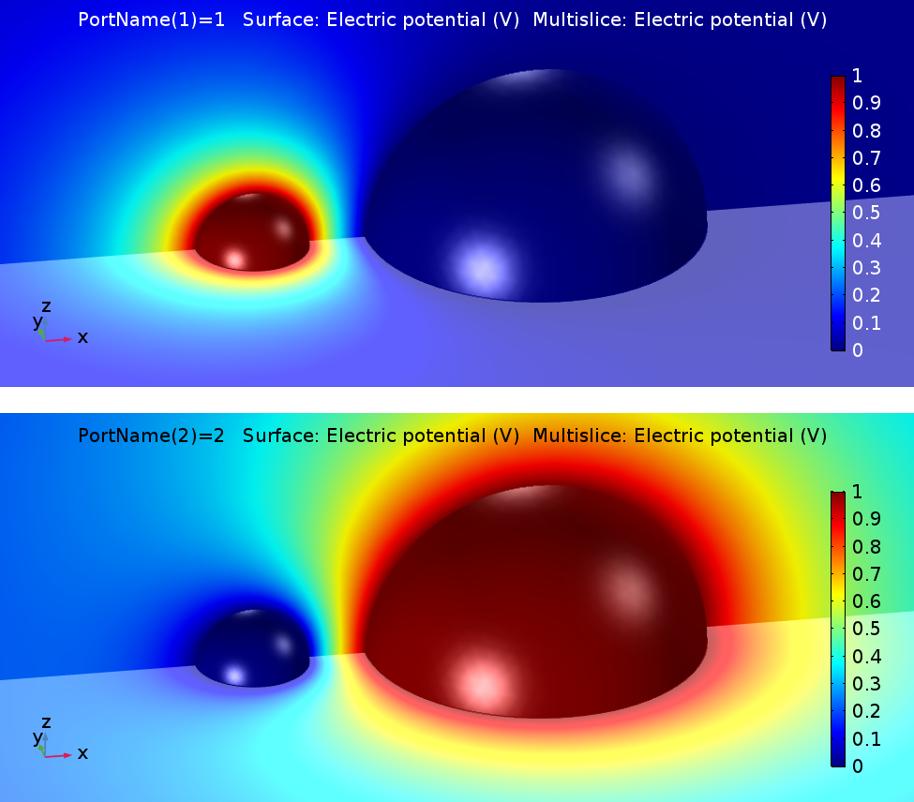 COMSOL Multiphysics 中电容矩阵模型的解。
