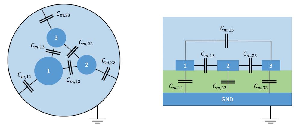 两个互电容示例示意图。