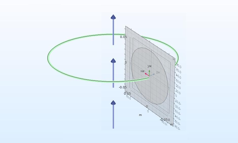 """在COMSOL Multiphysics 中使用""""旋转""""操作的示例。"""