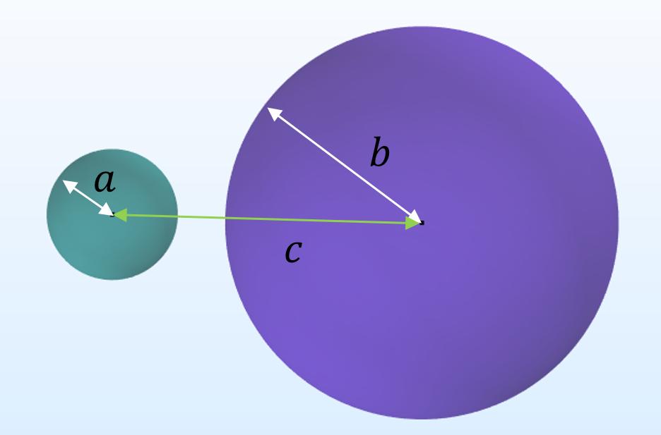 两个导电球体的图示。
