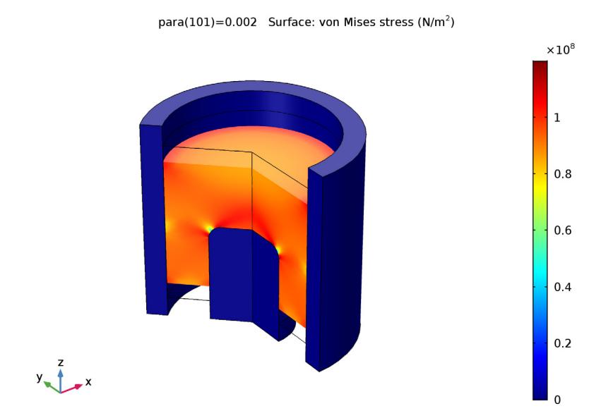 仿真结果绘图显示粉末压制分析中工件的 von Mises 应力。