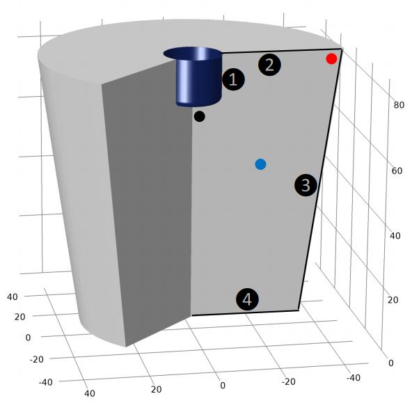 声流的示例几何模型。