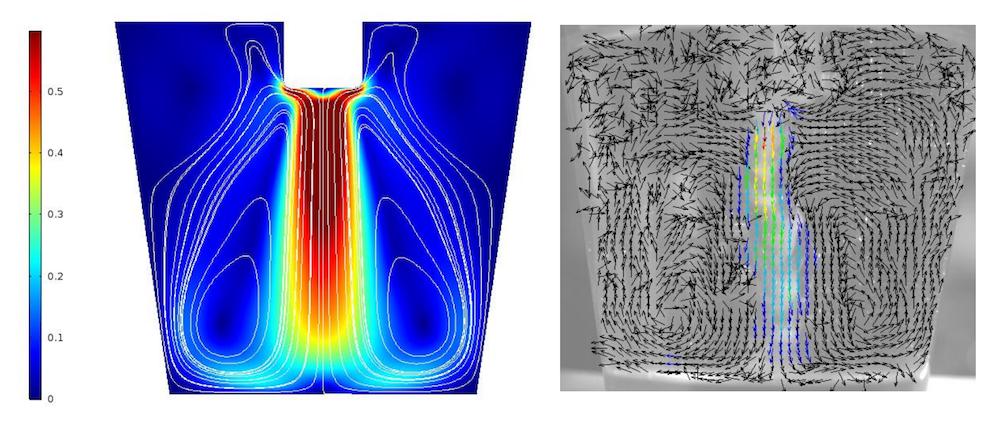 声流仿真模型与籽油物理实验结果的结果绘图对照。
