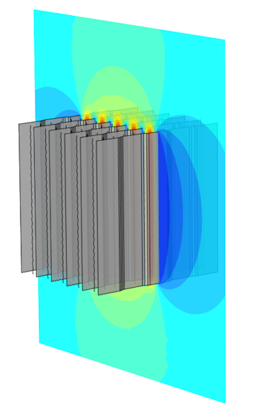 静电沉淀过滤器模型的电势场的模拟结果。