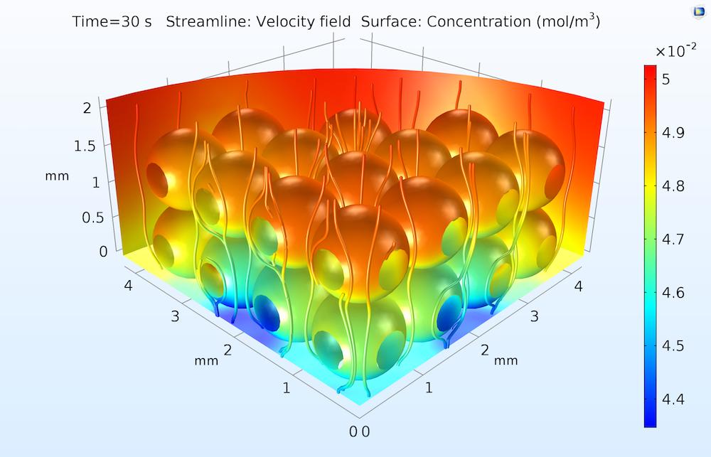 蛋白质吸附模型的结果图,该模型是表面反应建模的一个示例。