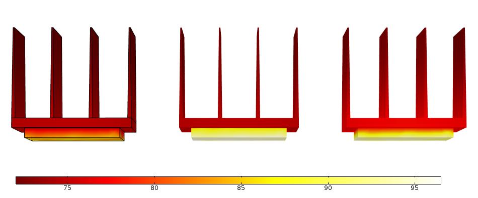 三张绘图显示了不同的散热器配置对应的温度。