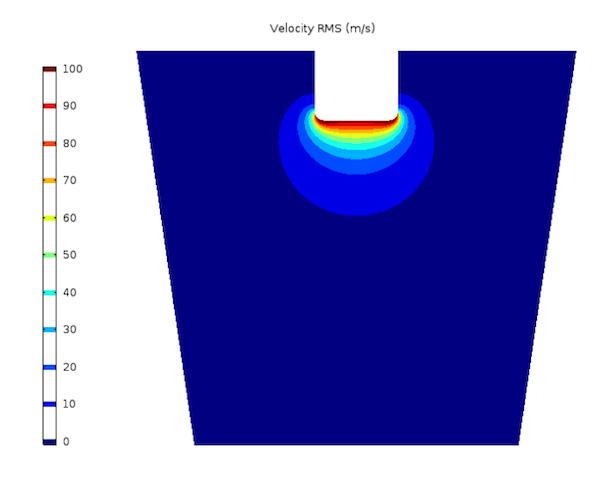 超声波发生器的加速度研究。