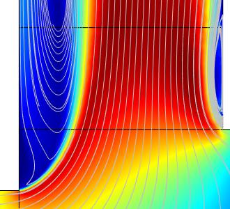 反应器出口延长后的速度分布结果图。