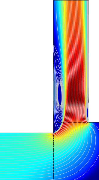工业反应器模型延长出口后的速度分布结果图。