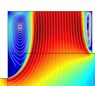 simulation plot velocity profile 制定最优工作流程,保证复杂模拟项目如期完成