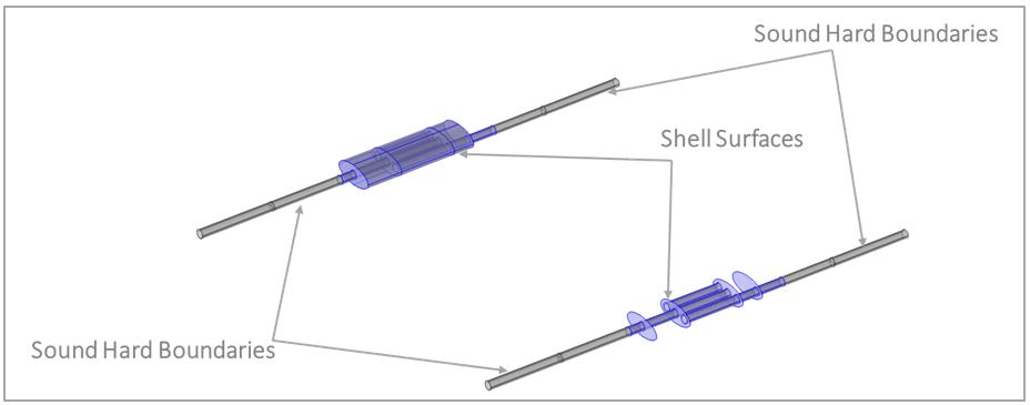 突出显示边界条件的消声器模型。