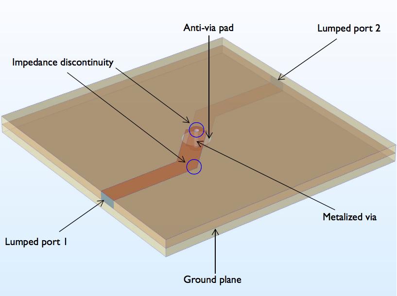 高速连接的模型几何。
