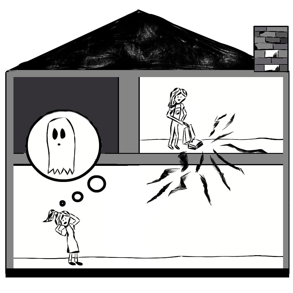 疑似闹鬼的屋子中的力学共振示意图。