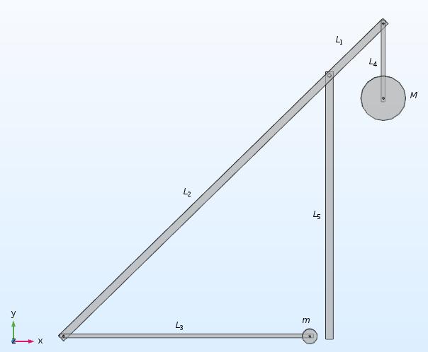 在添加物理场和运行仿真之前,添加配重式投石机模型的几何结构。