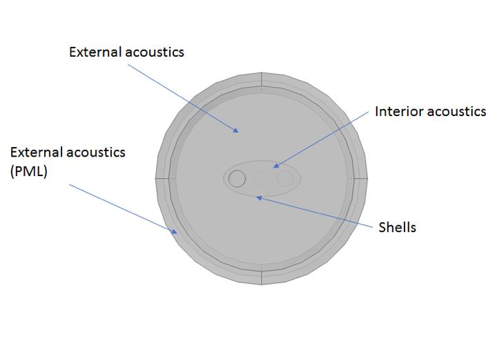 带注释的消声器几何结构横截面图。