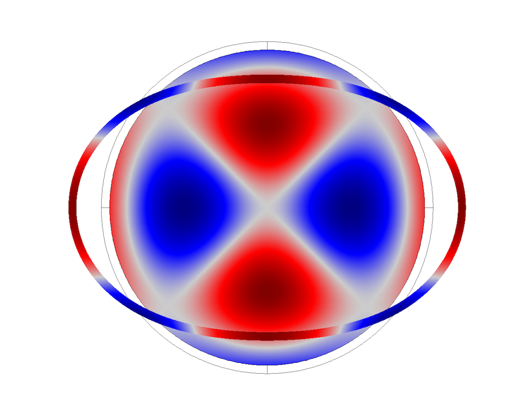 耦合弹性声波振型 4。