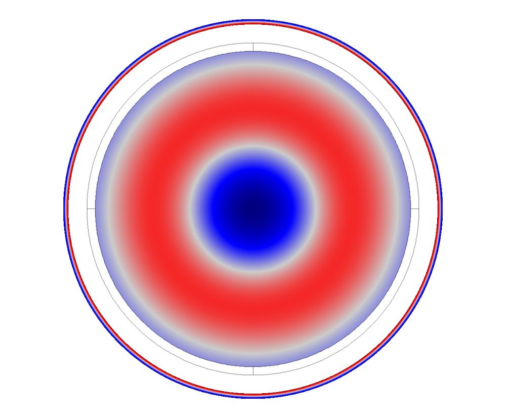 耦合弹性声波振型 1。