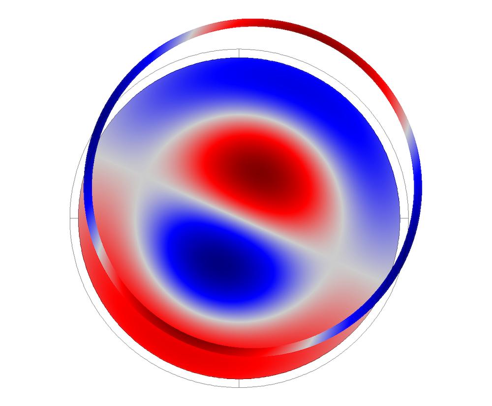 耦合弹性声波振型 2。