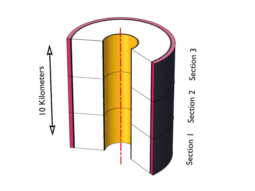 电缆模型的二维轴对称几何。
