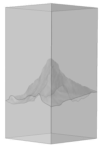 基于插值数据的不规则曲面模拟几何